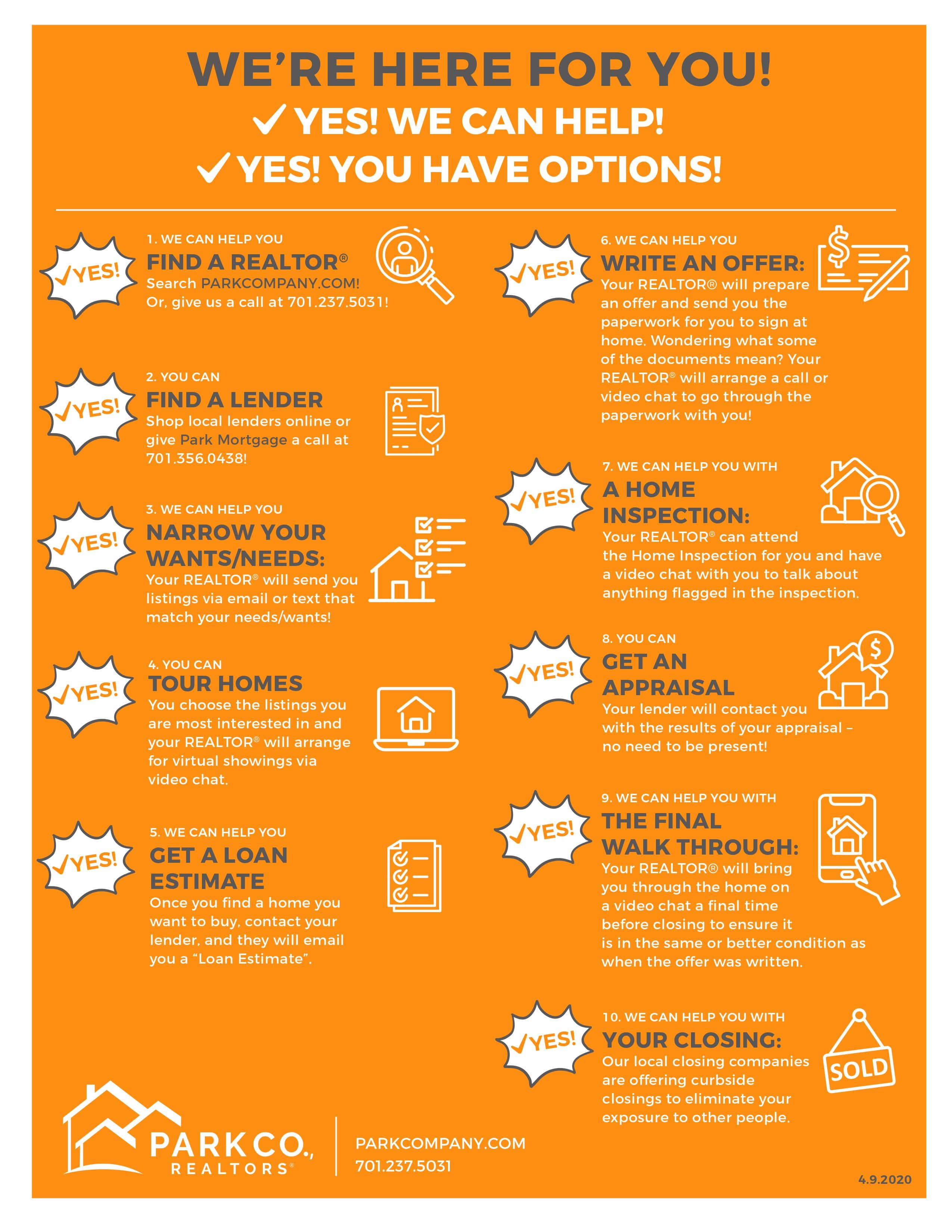 frequently asked questions infographic
